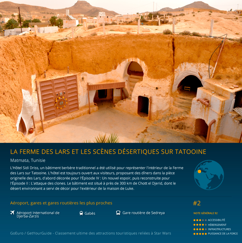 La maison de Luke Skywalker