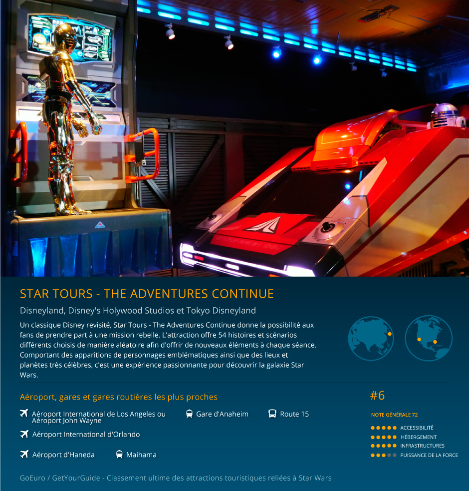 Star Tours, Disneyland